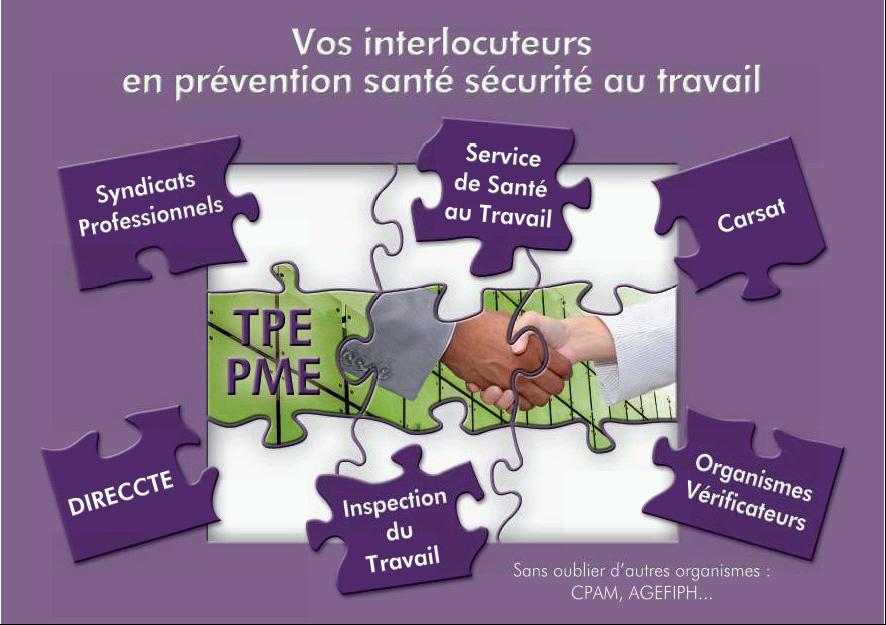 Plaquettes Thematiques De Sensibilisation A La Prevention Des